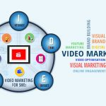 Optimise your business video